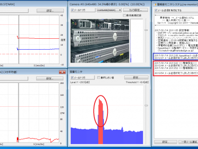 電力モニタに対応した安全監視システム構築ツール:NS-Monitor Ver1.31をリリースしました